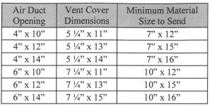 Heat Register Size Chart
